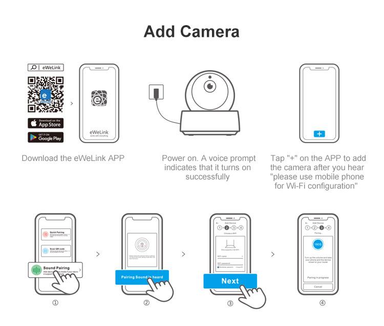 Adaugare usoara in applicatia de pe smartpgone
